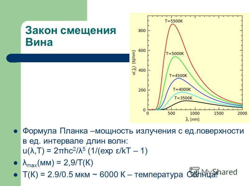 Закон смещения Вина Формула Планка –мощность излучения с ед.поверхности в ед. интервале длин волн: u(λ,T) = 2πhc 2 /λ 5 (1/(exp ε/kT – 1) λ max (мм) = 2,9/T(К) T(К) = 2.9/0.5 мкм ~ 6000 К – температура Солнца!