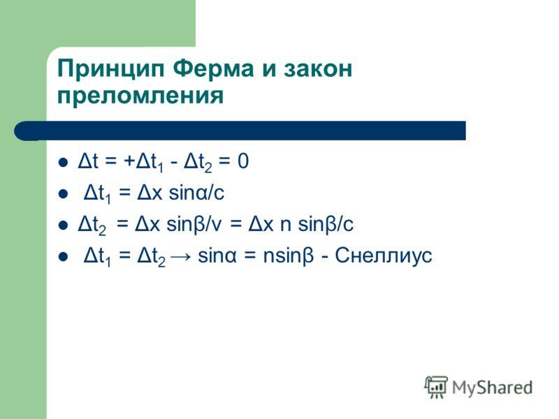 Принцип Ферма и закон преломления Δt = +Δt 1 - Δt 2 = 0 Δt 1 = Δx sinα/c Δt 2 = Δx sinβ/v = Δx n sinβ/c Δt 1 = Δt 2 sinα = nsinβ - Снеллиус