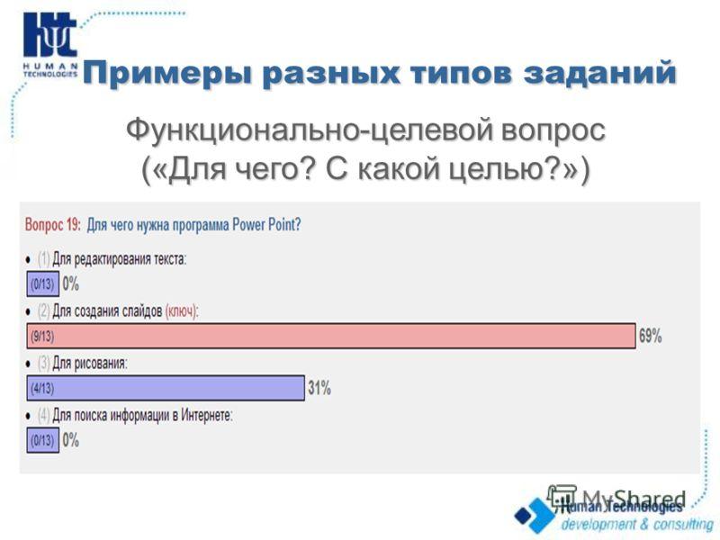Примеры разных типов заданий Функционально-целевой вопрос («Для чего? С какой целью?»)
