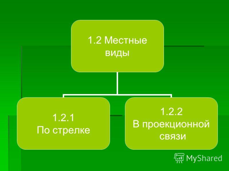 1.2 Местные виды 1.2.1 По стрелке 1.2.2 В проекционной связи