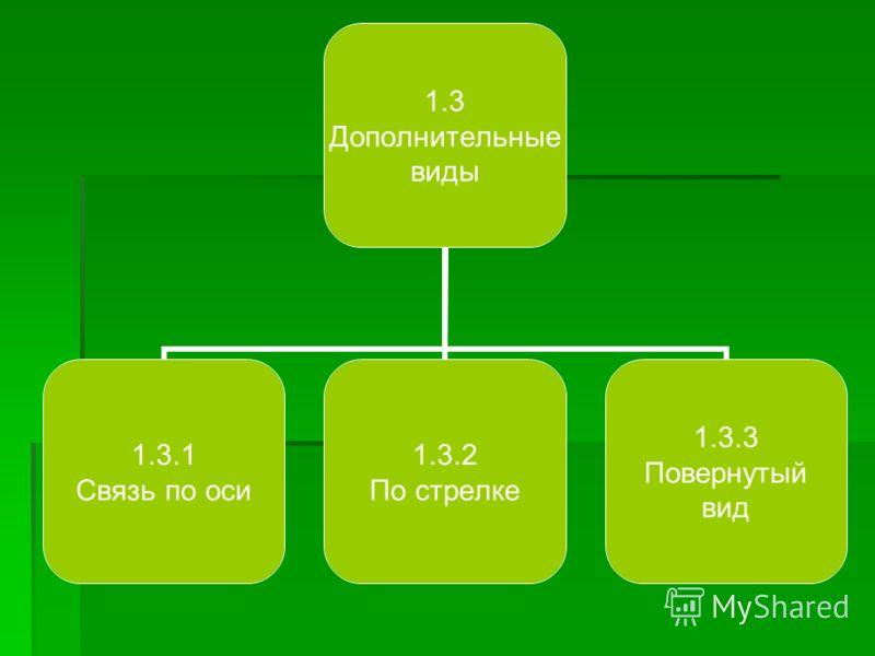 1.3 Дополнительные виды 1.3.1 Связь по оси 1.3.2 По стрелке 1.3.3 Повернутый вид