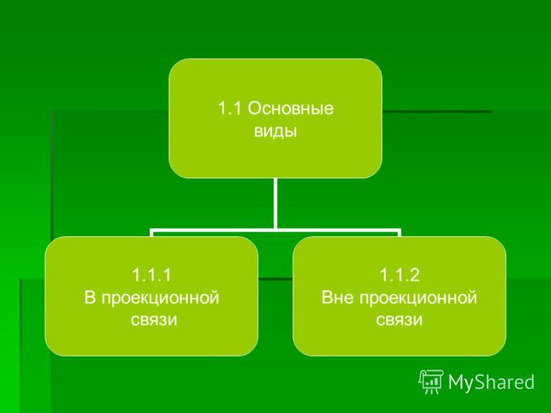1.1 Основные виды 1.1.1 В проекционной связи 1.1.2 Вне проекционной связи