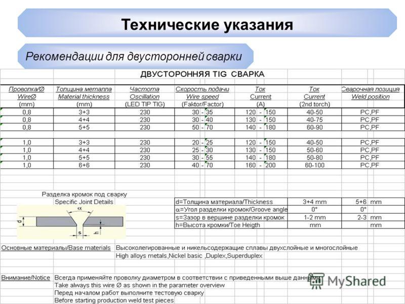 Технические указания Рекомендации для двусторонней сварки