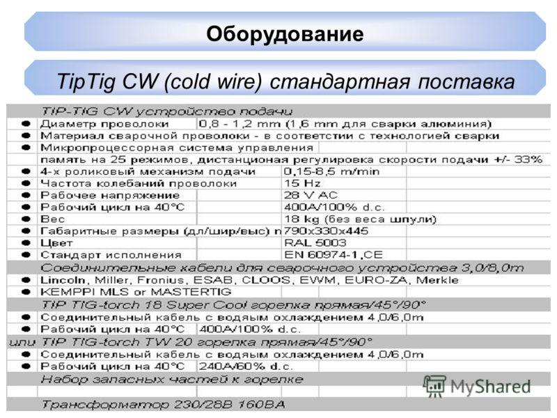 Оборудование TipTig CW (cold wire) стандартная поставка