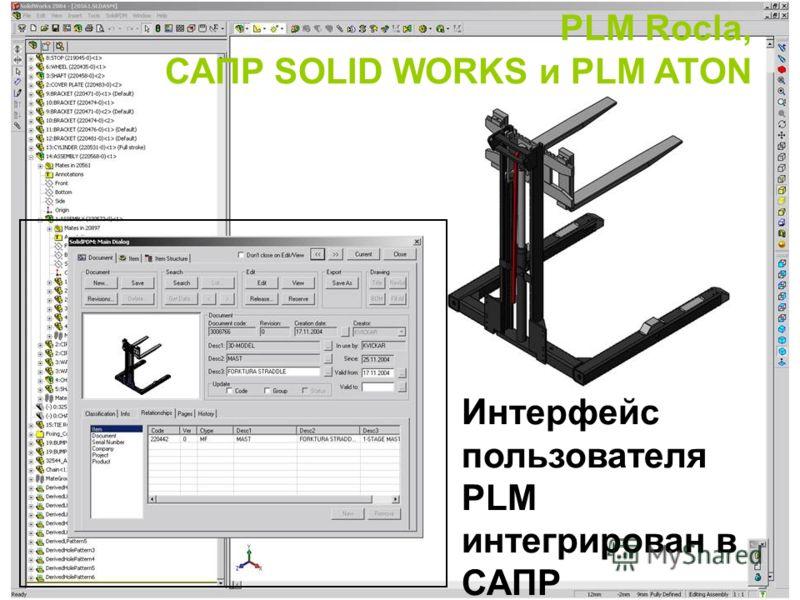 Product Lifecycle Management Antti Sääksvuori Anselmi Immonen PLM Rocla, САПР SOLID WORKS и PLM ATON Интерфейс пользователя PLM интегрирован в САПР