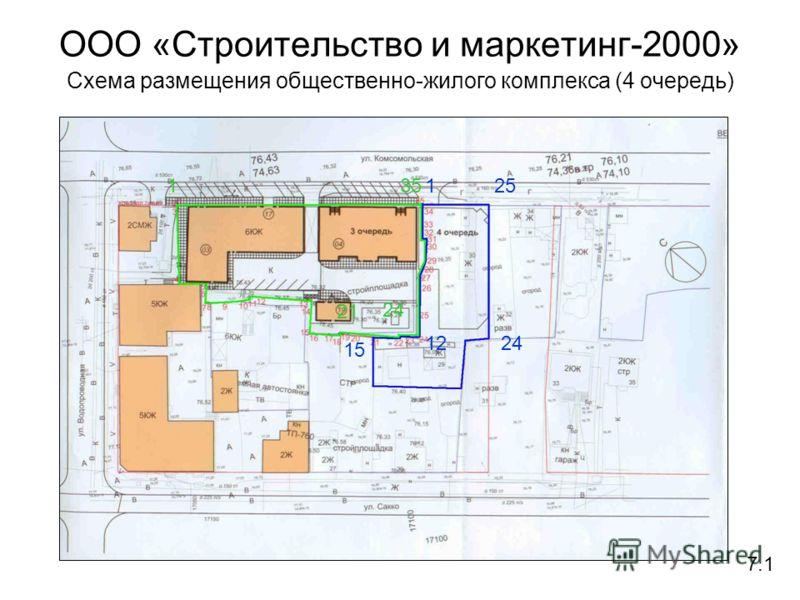 ООО «Строительство и маркетинг-2000» Схема размещения общественно-жилого комплекса (4 очередь) 7.1 125 24 15 12 135 24 21