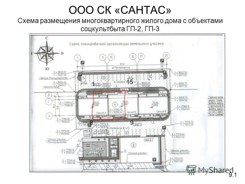 ООО СК «САНТАС» Схема размещения многоквартирного жилого дома с объектами соцкультбыта ГП-2, ГП-3 9.1 1 15 89