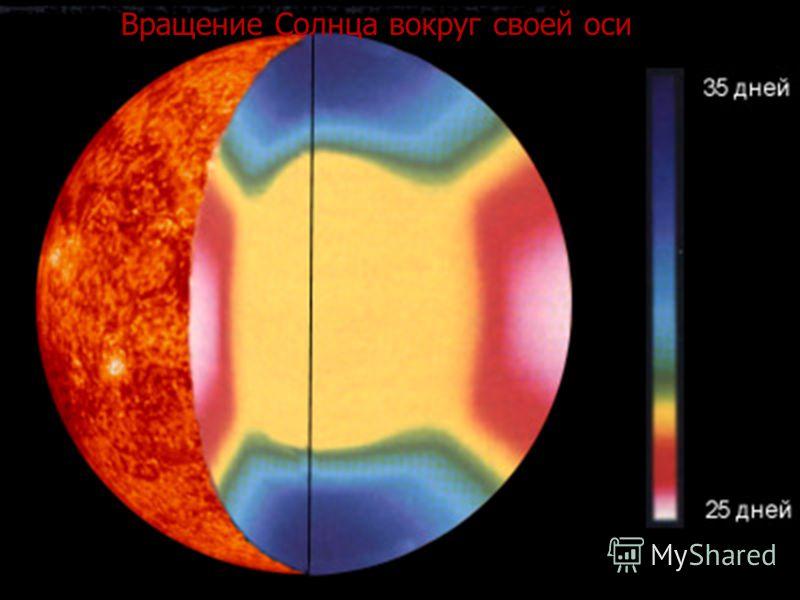 Вращение Солнца вокруг своей оси