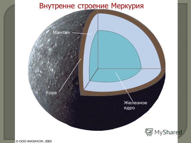 Внутренне строение Меркурия