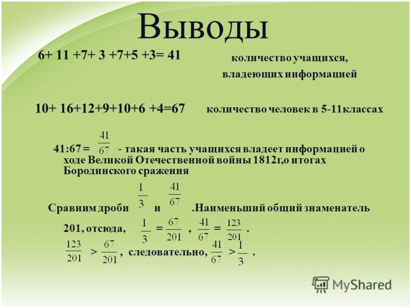 Выводы 6+ 11 +7+ 3 +7+5 +3= 41 10+ 16+12+9+10+6 +4=67 41:67 = - такая часть учащихся владеет информацией о ходе Великой Отечественной войны 1812г,о итогах Бородинского сражения Сравним дроби и.Наименьший общий знаменатель 201, отсюда, =, =. >, следов