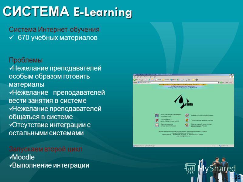 СИСТЕМА E-Learning 25 Система Интернет-обучения 670 учебных материалов Проблемы Нежелание преподавателей особым образом готовить материалы Нежелание преподавателей вести занятия в системе Нежелание преподавателей общаться в системе Отсутствие интегра