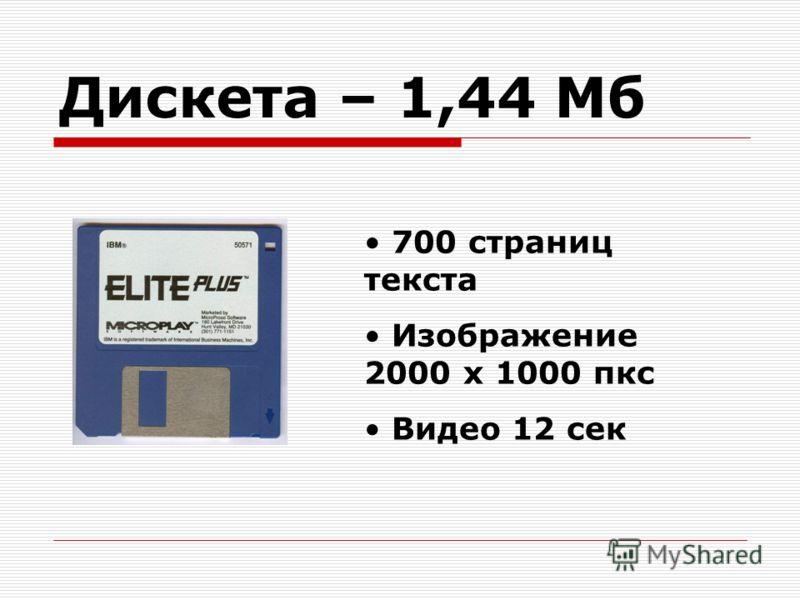 Дискета – 1,44 Мб 700 страниц текста Изображение 2000 х 1000 пкс Видео 12 сек