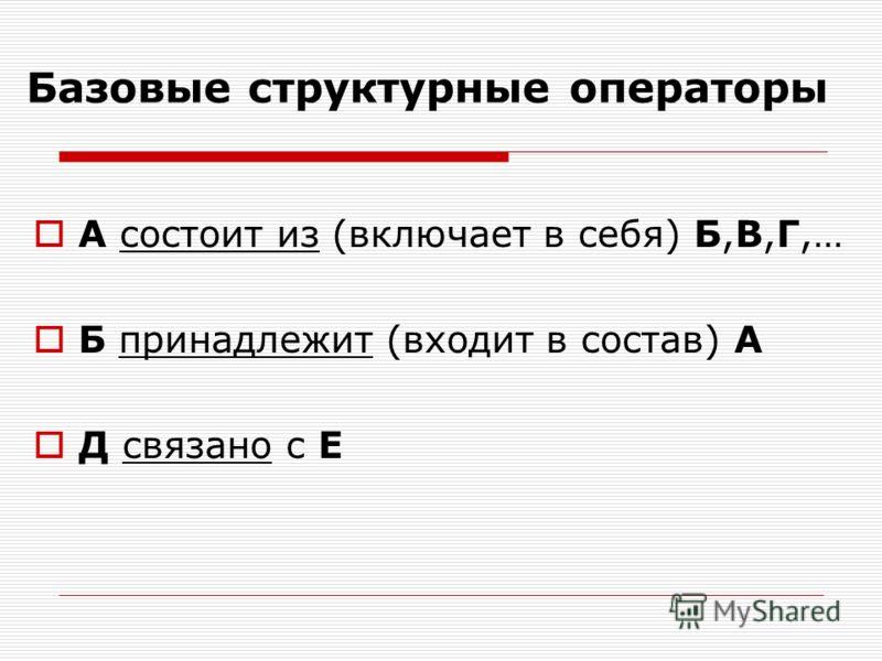 Базовые структурные операторы А состоит из (включает в себя) Б,В,Г,… Б принадлежит (входит в состав) А Д связано с Е