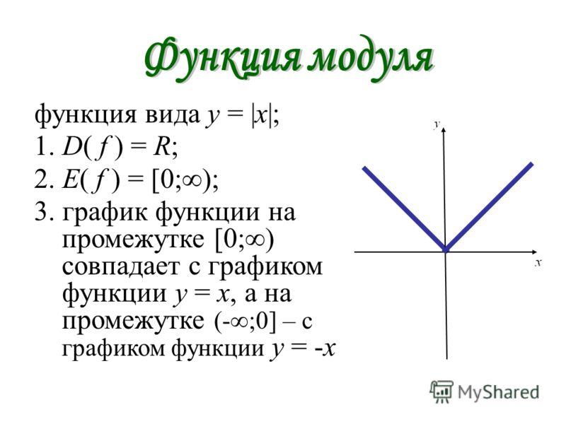 функция вида y = |x|; 1. D( f ) = R; 2. E( f ) = [0;); 3. график функции на промежутке [0;) совпадает с графиком функции у = х, а на промежутке (-;0] – с графиком функции у = -х