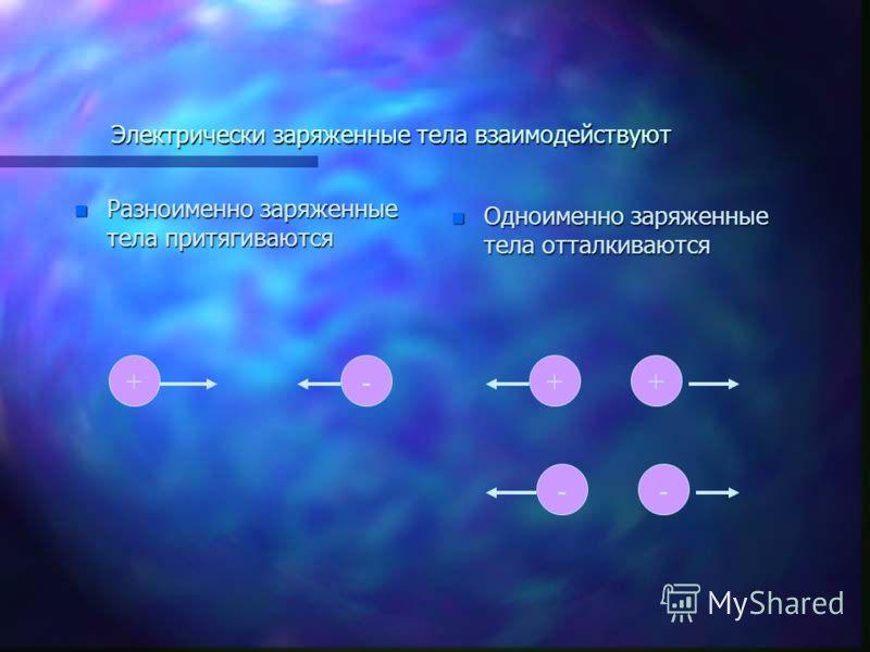 Электризация тел n При n При натирании эбонита о шерсть электроны с шерсти переходят на эбонит, поэтому эбонит получает отрицательный заряд. На шерсти же теперь электронов не хватает, и положительный заряд протонов не компенсируется зарядом электроно