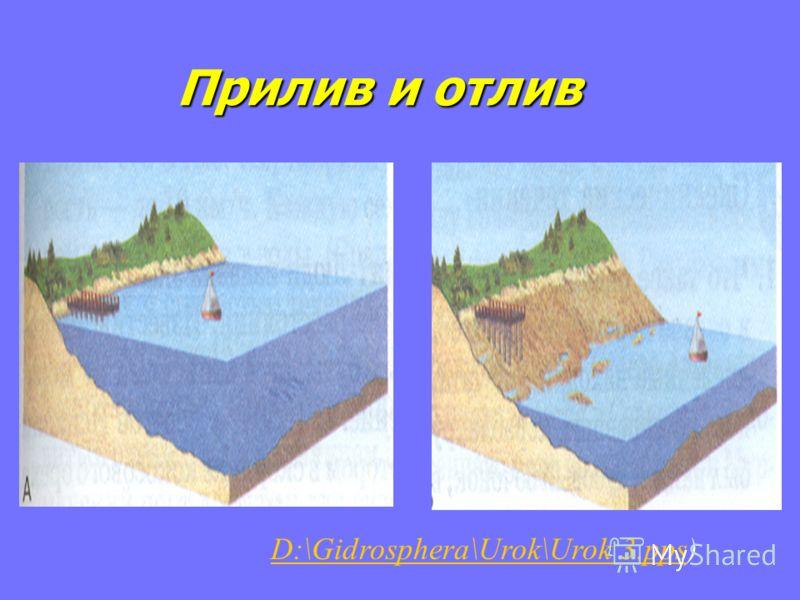 Прилив и отлив Прилив и отлив D:\Gidrosphera\Urok\Urok 3.ppsD:\Gidrosphera\Urok\Urok 3.pps)
