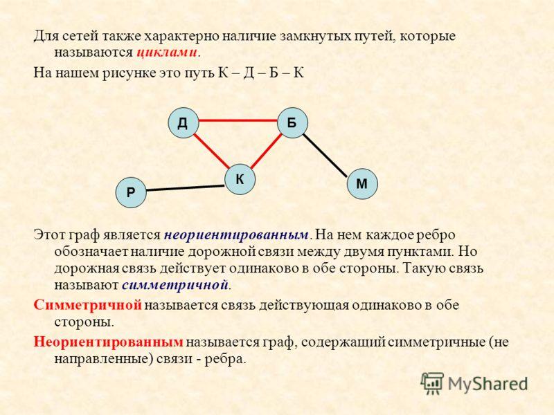 Для сетей также характерно наличие замкнутых путей, которые называются циклами. На нашем рисунке это путь К – Д – Б – К Этот граф является неориентированным. На нем каждое ребро обозначает наличие дорожной связи между двумя пунктами. Но дорожная связ
