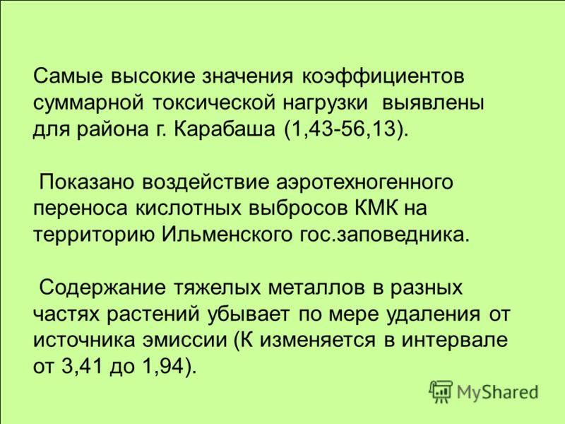 Самые высокие значения коэффициентов суммарной токсической нагрузки выявлены для района г. Карабаша (1,43-56,13). Показано воздействие аэротехногенного переноса кислотных выбросов КМК на территорию Ильменского гос.заповедника. Содержание тяжелых мета