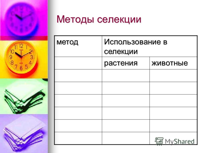 Методы селекции метод Использование в селекции растенияживотные
