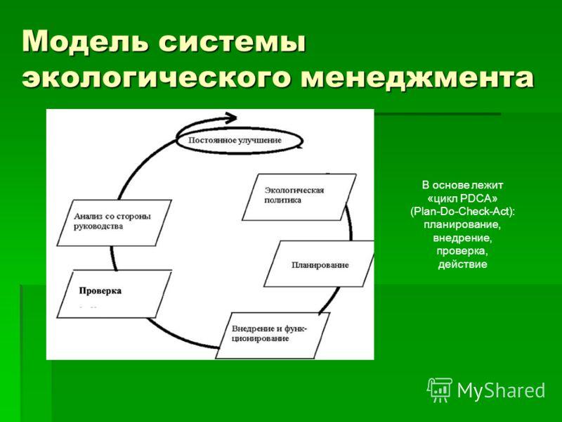 Модель системы экологического менеджмента В основе лежит «цикл PDCA» (Plan-Do-Check-Act): планирование, внедрение, проверка, действие