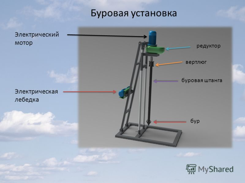 Буровая установка Электрический мотор Электрическая лебедка редуктор вертлюг буровая штанга бур