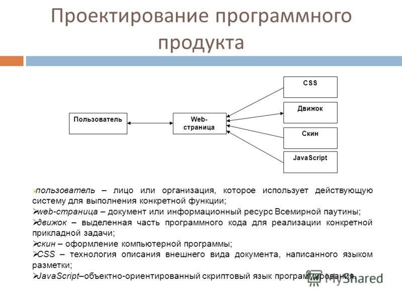 Проектирование программного продукта ПользовательWeb- страница Движок Скин CSS JavaScript пользователь – лицо или организация, которое использует действующую систему для выполнения конкретной функции; web-страница – документ или информационный ресурс