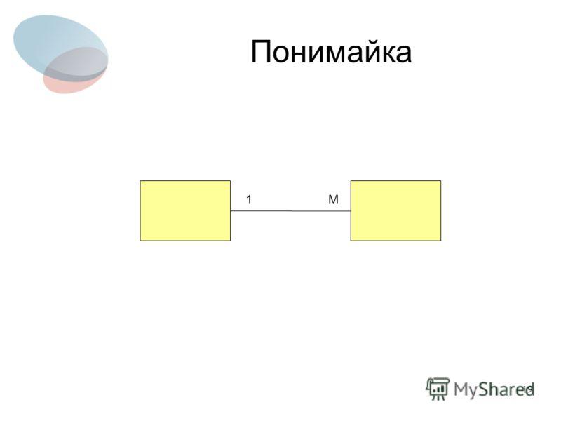 19 Понимайка 1М