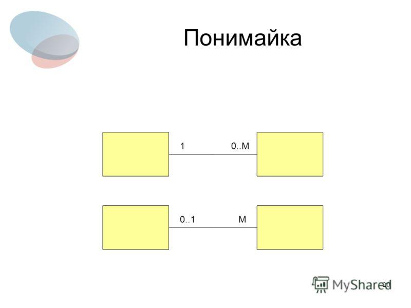 20 Понимайка 10..М 0..1М