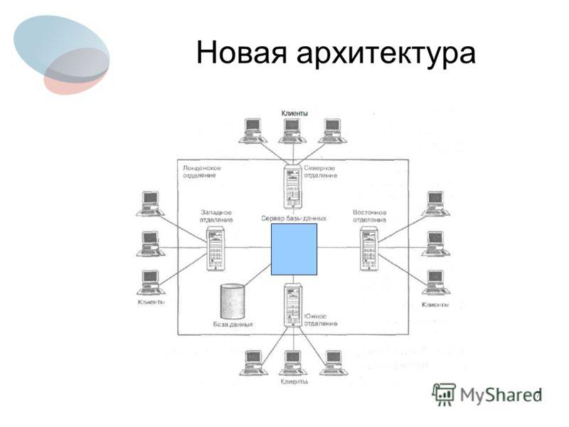 7 Новая архитектура