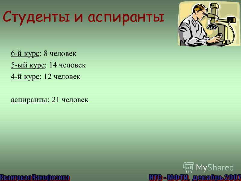 Студенты и аспиранты 6-й курс: 8 человек 5-ый курс: 14 человек 4-й курс: 12 человек аспиранты: 21 человек