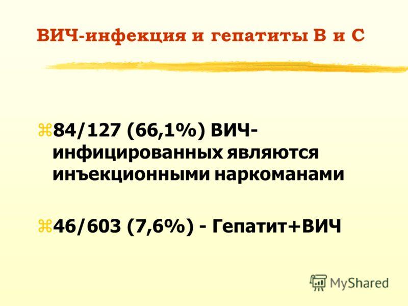 z84/127 (66,1%) ВИЧ- инфицированных являются инъекционными наркоманами z46/603 (7,6%) - Гепатит+ВИЧ