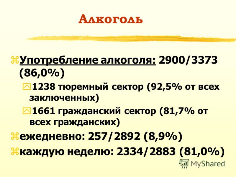 Алкоголь zУпотребление алкоголя: 2900/3373 (86,0%) y1238 тюремный сектор (92,5% от всех заключенных) y1661 гражданский сектор (81,7% от всех гражданских) zежедневно: 257/2892 (8,9%) zкаждую неделю: 2334/2883 (81,0%)