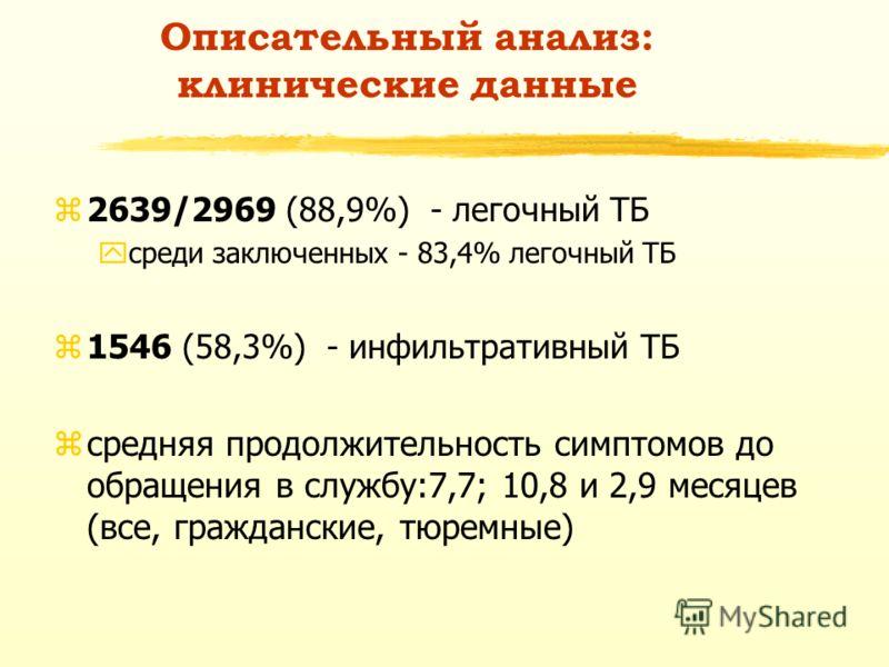 Описательный анализ: клинические данные z2639/2969 (88,9%) - легочный ТБ yсреди заключенных - 83,4% легочный ТБ z1546 (58,3%) - инфильтративный ТБ zсредняя продолжительность симптомов до обращения в службу:7,7; 10,8 и 2,9 месяцев (все, гражданские, т