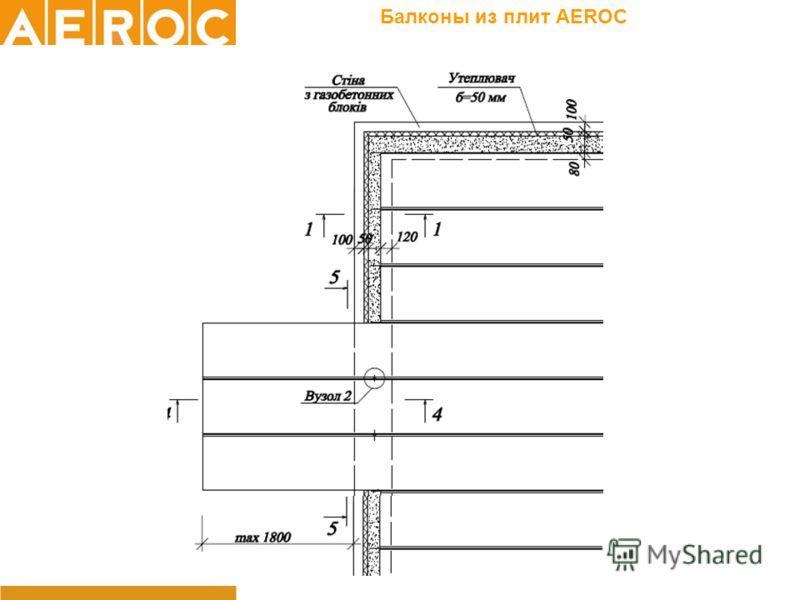 Балконы из плит AEROC
