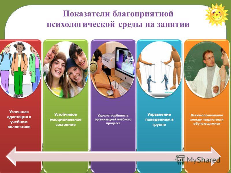 FokinaLida.75@mail.ru Показатели благоприятной психологической среды на занятии Успешная адаптация в учебном коллективе Устойчивое эмоциональное состояние Удовлетворённость организацией учебного процесса Управление поведением в группе Взаимопонимание