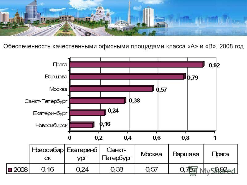 Обеспеченность качественными офисными площадями класса «А» и «В», 2008 год