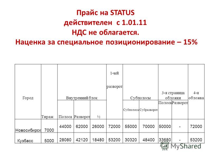 Прайс на STATUS действителен с 1.01.11 НДС не облагается. Наценка за специальное позиционирование – 15% Город Тираж Внутренний блок 1-ый Субполосы 3-я страница обложки 4-я обложка разворот ПолосаРазворот ½ СубполосаСубразворот ПолосаРазворот Новосиби