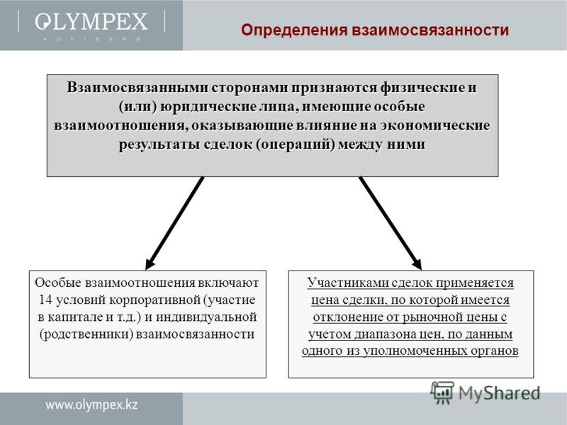 Определения взаимосвязанности Особые взаимоотношения включают 14 условий корпоративной (участие в капитале и т.д.) и индивидуальной (родственники) взаимосвязанности Участниками сделок применяется цена сделки, по которой имеется отклонение от рыночной