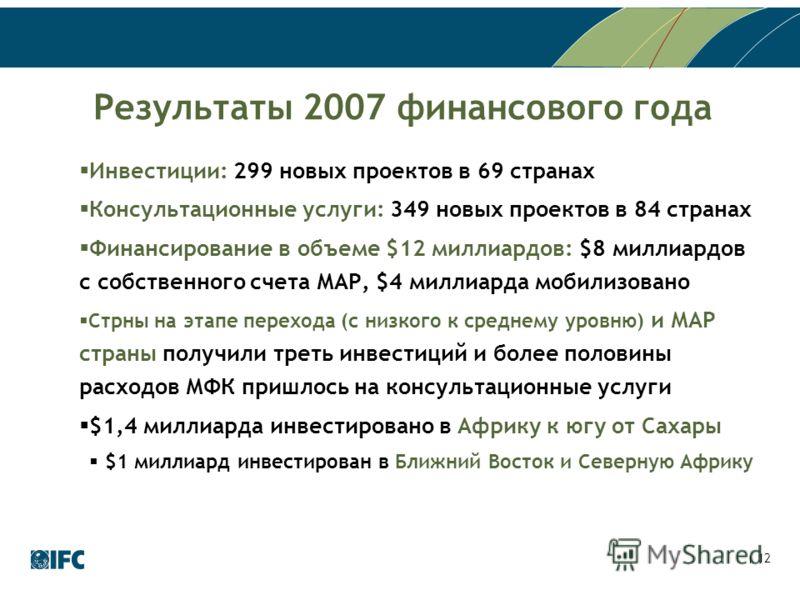 12 Результаты 2007 финансового года Инвестиции: 299 новых проектов в 69 странах Консультационные услуги: 349 новых проектов в 84 странах Финансирование в объеме $12 миллиардов: $8 миллиардов с собственного счета МАР, $4 миллиарда мобилизовано Стрны н