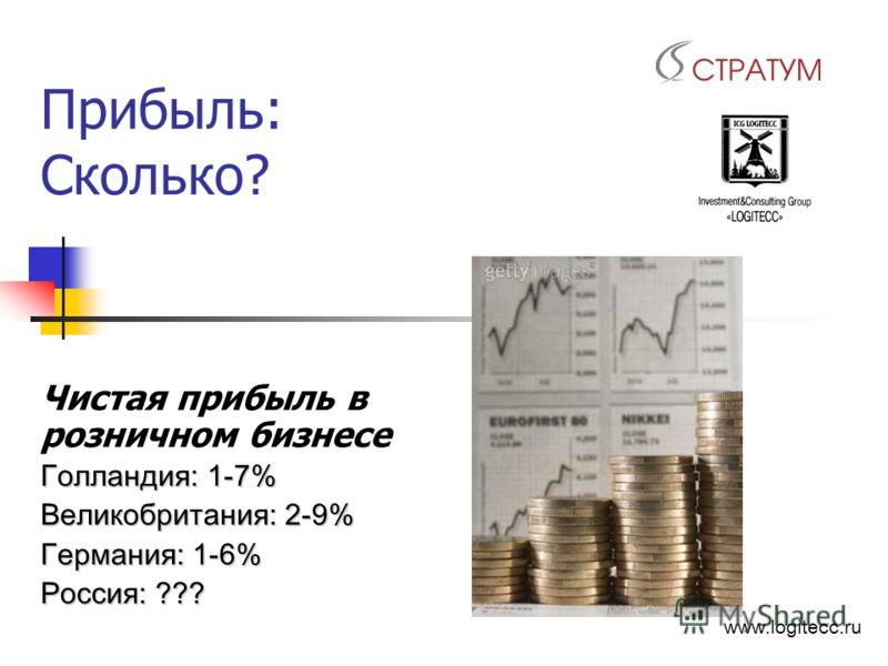 Прибыль: Сколько? Чистая прибыль в розничном бизнесе Голландия: 1-7% Великобритания: 2-9% Германия: 1-6% Россия: ??? www.logitecc.ru