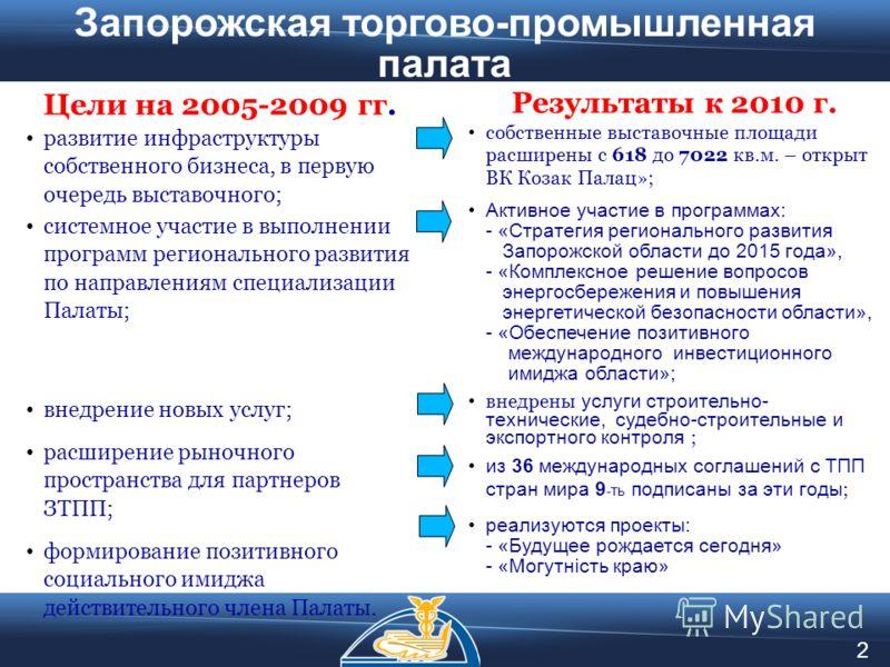 13 Запорожская торгово-промышленная палата 2005-2009 Цели на 2005-2009 гг. развитие инфраструктуры собственного бизнеса, в первую очередь выставочного; системное участие в выполнении программ регионального развития по направлениям специализации Палат