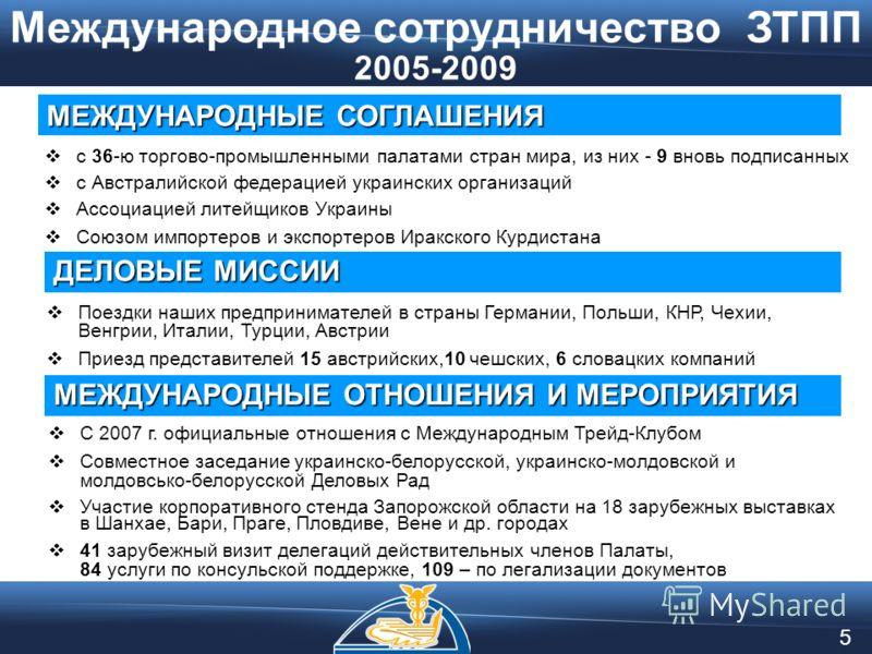 16 ДЕЛОВЫЕ МИССИИ МЕЖДУНАРОДНЫЕ ОТНОШЕНИЯ И МЕРОПРИЯТИЯ МЕЖДУНАРОДНЫЕ СОГЛАШЕНИЯ с 36-ю торгово-промышленными палатами стран мира, из них - 9 вновь подписанных с Австралийской федерацией украинских организаций Ассоциацией литейщиков Украины Союзом им