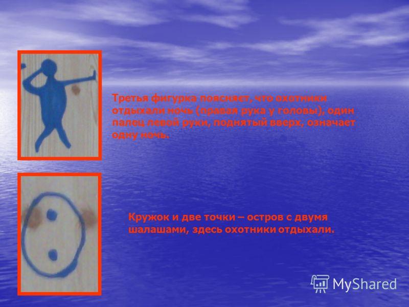 Третья фигурка поясняет, что охотники отдыхали ночь (правая рука у головы), один палец левой руки, поднятый вверх, означает одну ночь. Кружок и две точки – остров с двумя шалашами, здесь охотники отдыхали.