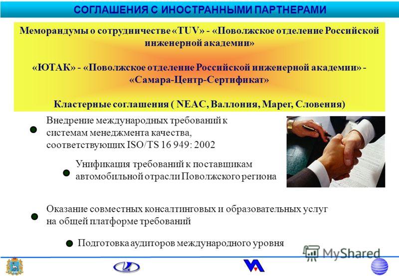 Меморандумы о сотрудничестве «TUV» - «Поволжское отделение Российской инженерной академии» «ЮТАК» - «Поволжское отделение Российской инженерной академии» - «Самара-Центр-Сертификат» Кластерные соглашения ( NEAC, Валлония, Марег, Словения) Внедрение м