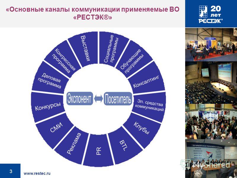 www.restec.ru 3 «Основные каналы коммуникации применяемые ВО «РЕСТЭК®»