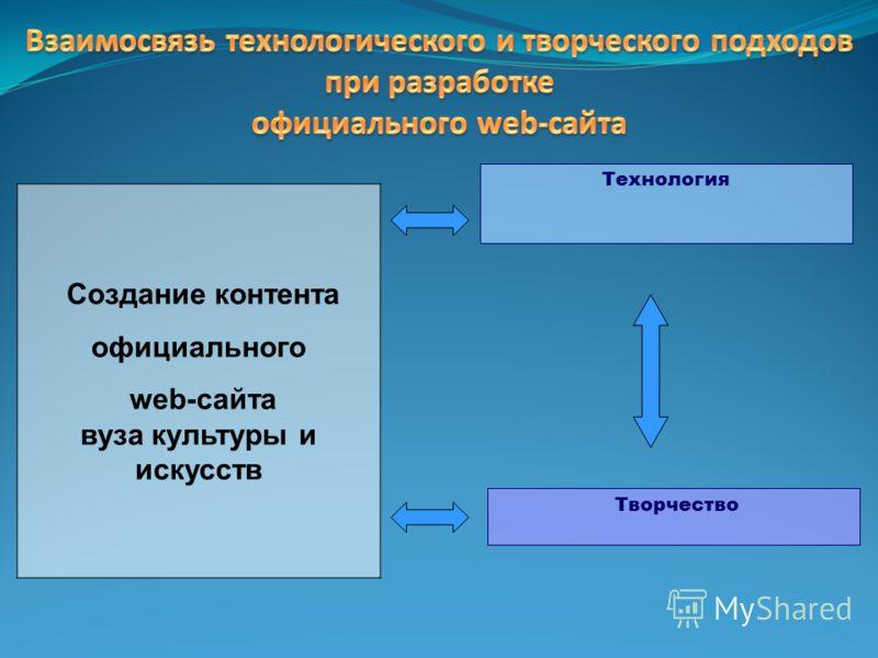 Создание контента официального web-сайта вуза культуры и искусств Технология Творчество