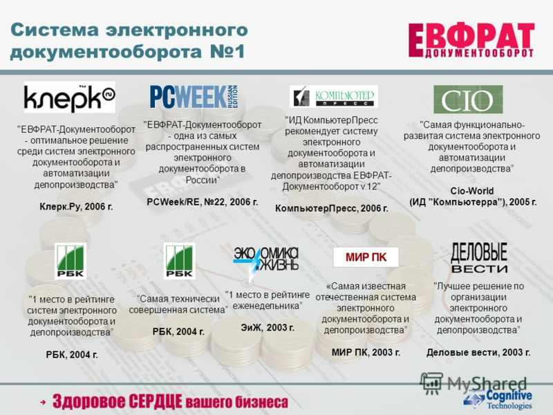 2005 Cognitive Technologies Ltd. Система электронного документооборота 1