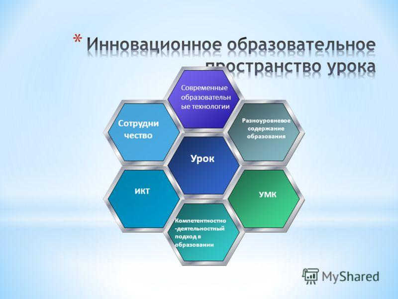 Современные образовательн ые технологии Урок Разноуровневое содержание образования УМК ИКТ Компетентностно -деятельностный подход в образовании Сотрудни чество