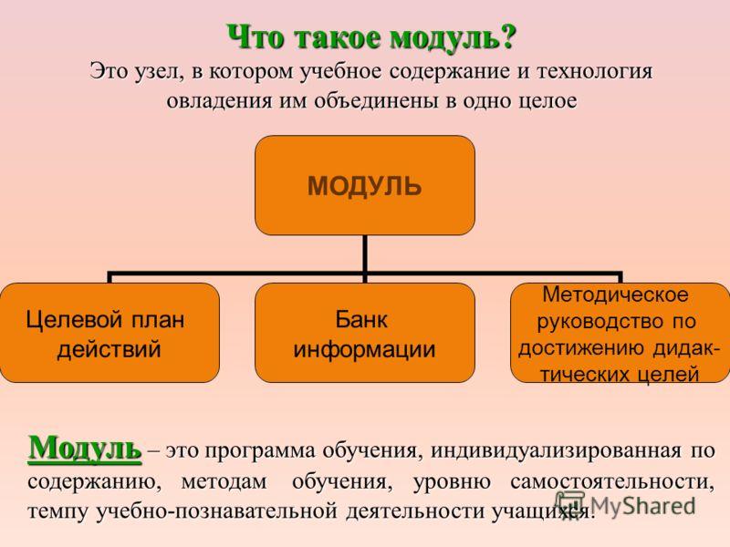Что такое модуль? Это узел, в котором учебное содержание и технология овладения им объединены в одно целое Модуль – это программа обучения, индивидуализированная по содержанию, методам обучения, уровню самостоятельности, темпу учебно-познавательной д