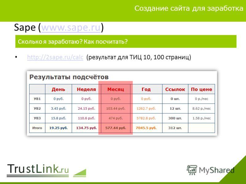 Стратегия манимейкера. Путь к миллиону 4 Сколько я заработаю? Как посчитать? Sape (www.sape.ru)www.sape.ru http://2sape.ru/calc (результат для ТИЦ 10, 100 страниц) http://2sape.ru/calc Создание сайта для заработка